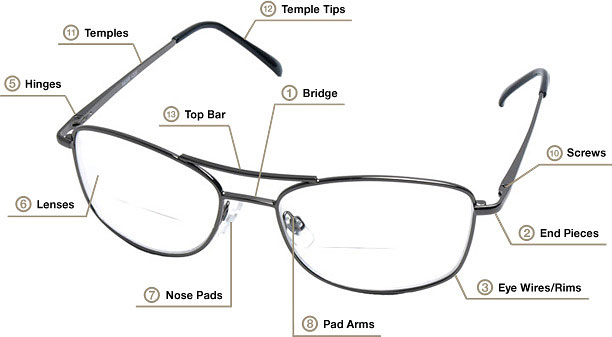 How To Read Eyeglass Frame Size : Eyeglass Repair, Broken Eyeglasses Repair, Frames, Lens Repair